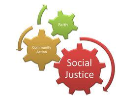 10 Social Justice Activities for Students Education World